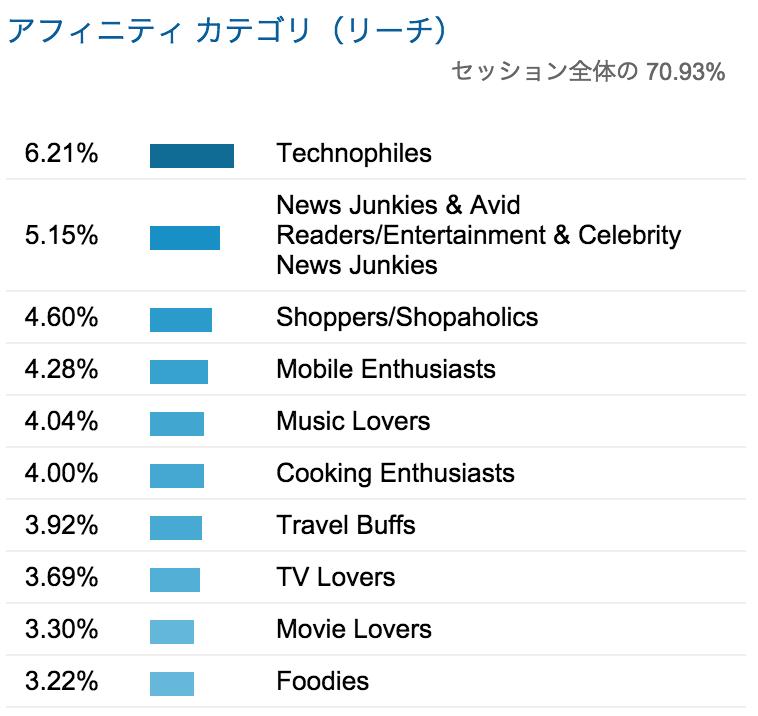 affinity_category