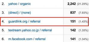 referer-spam-guard