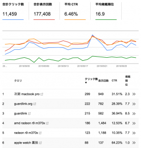 search analytics1