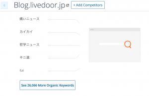 bloglivedoor